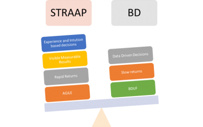 Strategy as a platform (STRAAP) deployed as part of Strategy as a service by Consultants (STRAAS): The faster lower cost, easier to implement alternative to big data (BD).